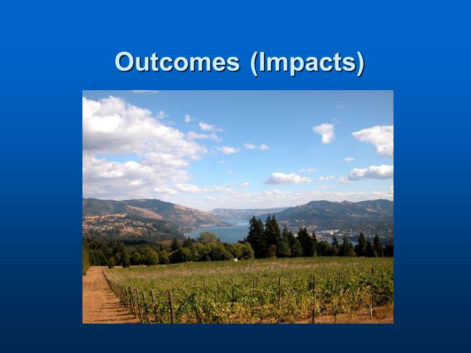 Outcomes (Impacts)