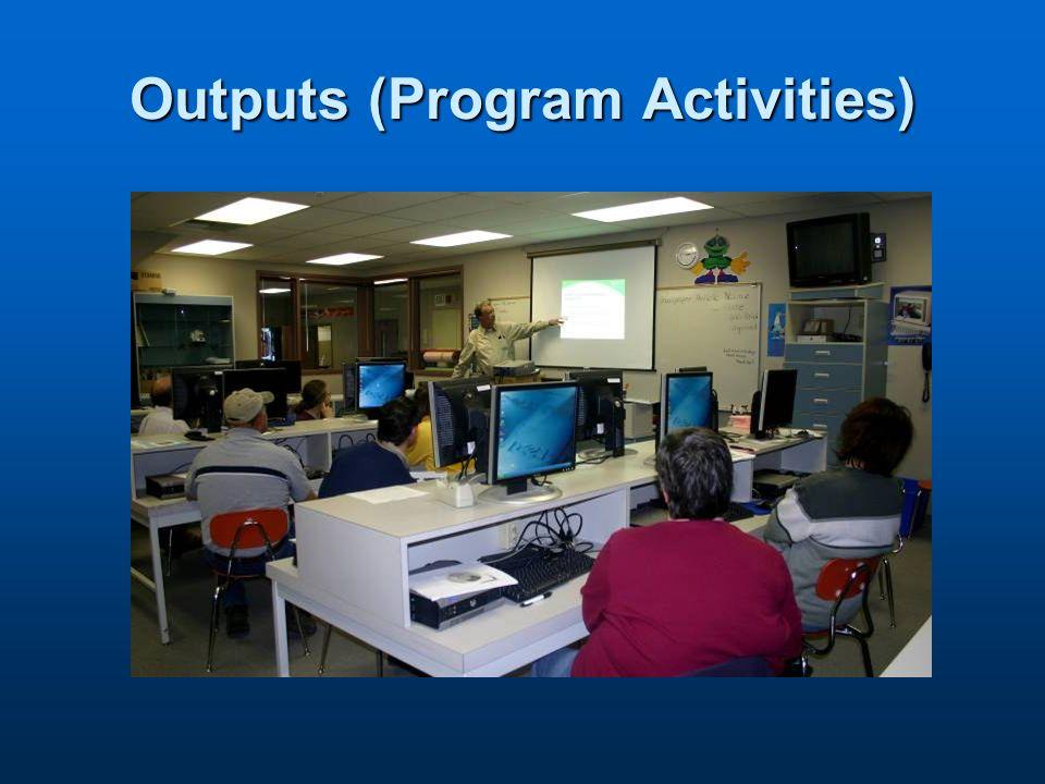 Outputs (Program Activities)