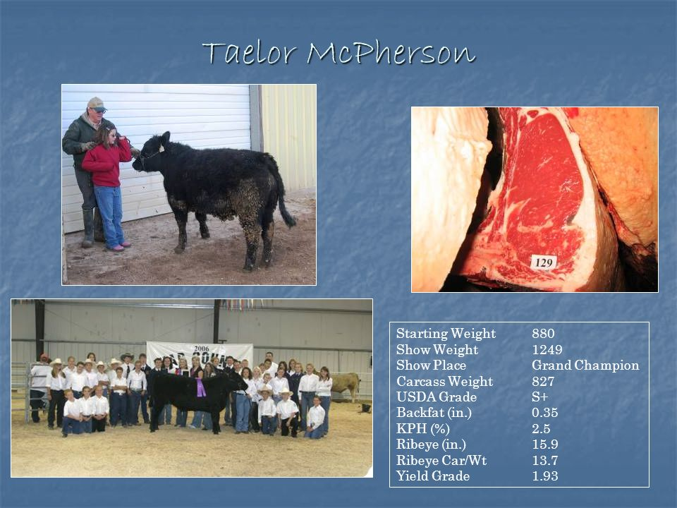 Starting Weight 880 Show Weight1249 Show PlaceGrand Champion Carcass Weight827 USDA GradeS+ Backfat (in.)0.35 KPH (%)2.5 Ribeye (in.)15.9 Ribeye Car/W