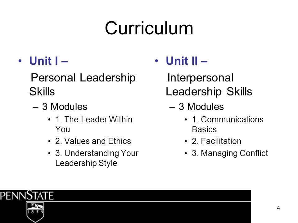 4 Curriculum Unit l – Personal Leadership Skills –3 Modules 1.