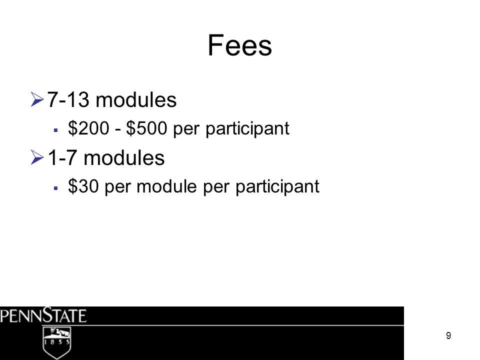 9 Fees 7-13 modules $200 - $500 per participant 1-7 modules $30 per module per participant