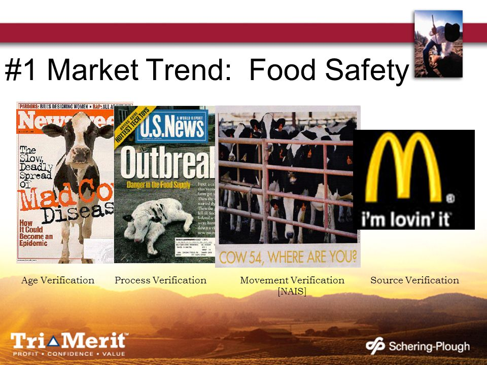 #1 Market Trend: Food Safety Source VerificationProcess VerificationAge VerificationMovement Verification [NAIS]