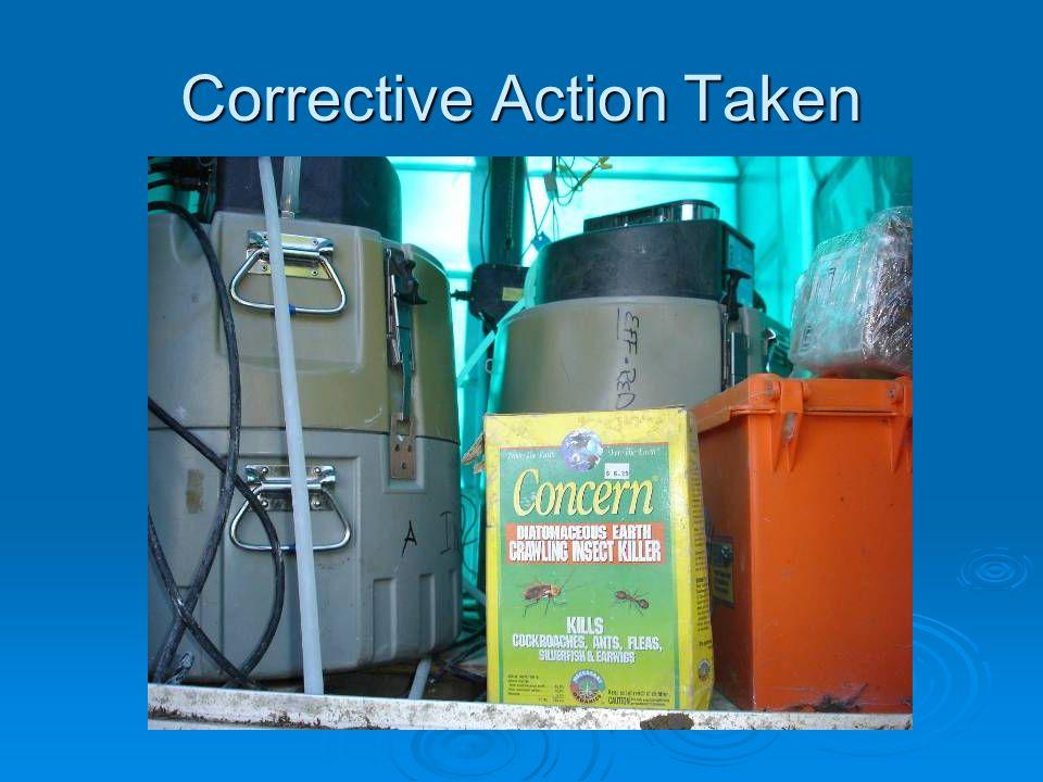 Corrective Action Taken