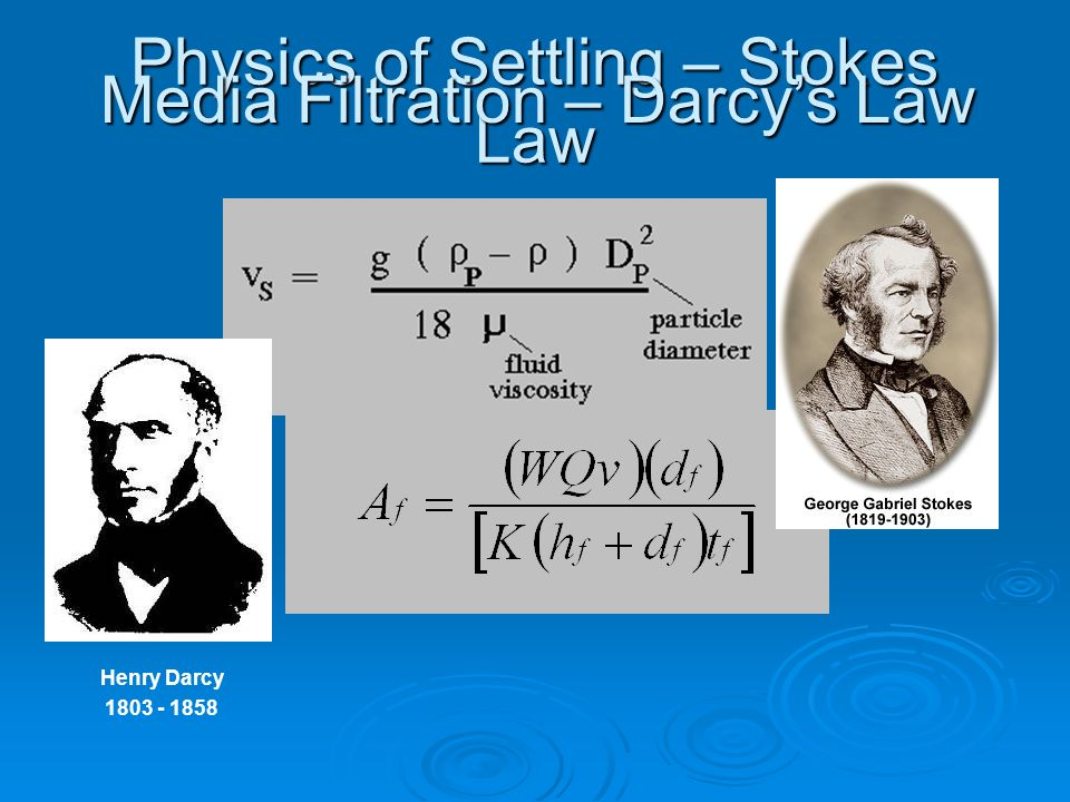 Physics of Settling – Stokes Law Henry Darcy 1803 - 1858 Media Filtration – Darcys Law