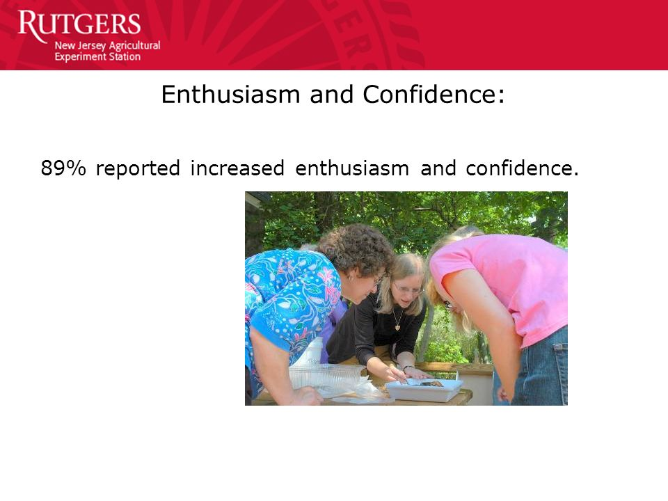 Enthusiasm and Confidence: 89% reported increased enthusiasm and confidence.