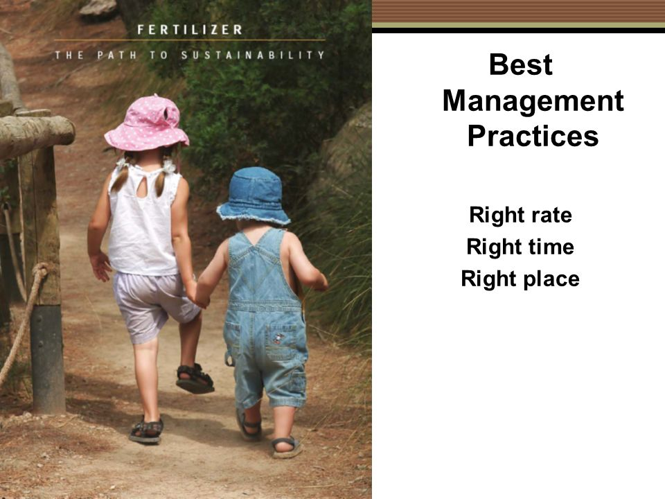 Best Management Practices Right rate Right time Right place