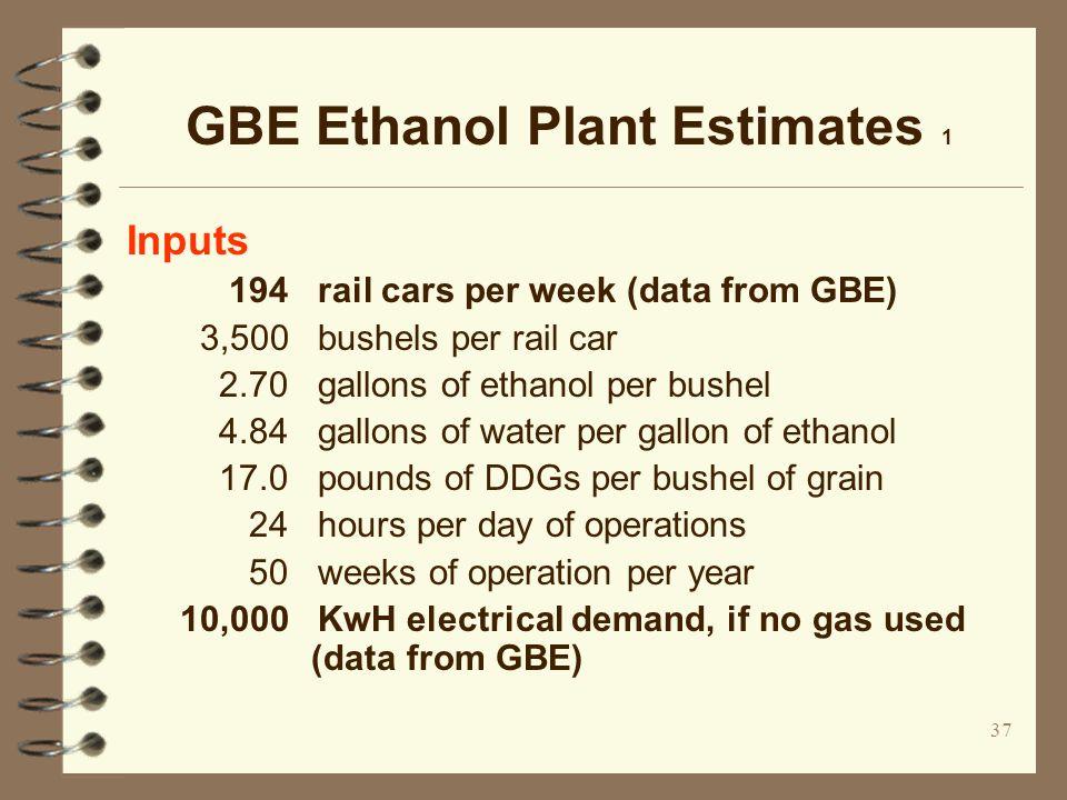 37 GBE Ethanol Plant Estimates 1 Inputs 194 rail cars per week (data from GBE) 3,500 bushels per rail car 2.70 gallons of ethanol per bushel 4.84 gallons of water per gallon of ethanol 17.0 pounds of DDGs per bushel of grain 24 hours per day of operations 50 weeks of operation per year 10,000 KwH electrical demand, if no gas used (data from GBE)