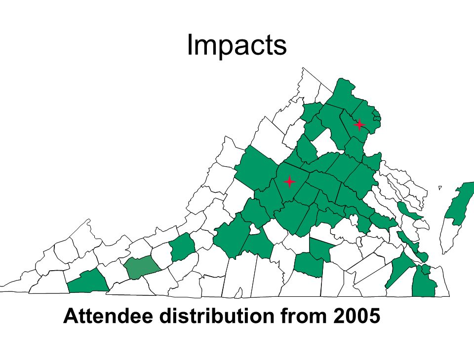 Impacts Attendee distribution from 2005