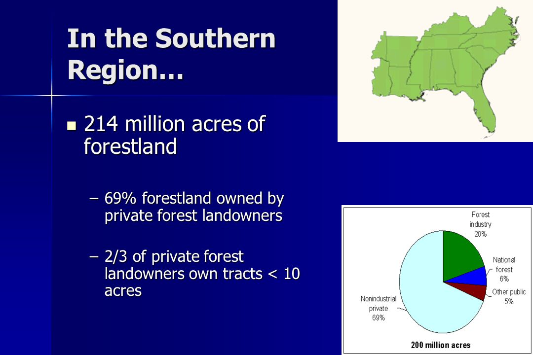 In the Southern Region… 214 million acres of forestland 214 million acres of forestland –69% forestland owned by private forest landowners –2/3 of private forest landowners own tracts < 10 acres