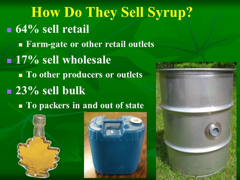 How Do They Sell Syrup.