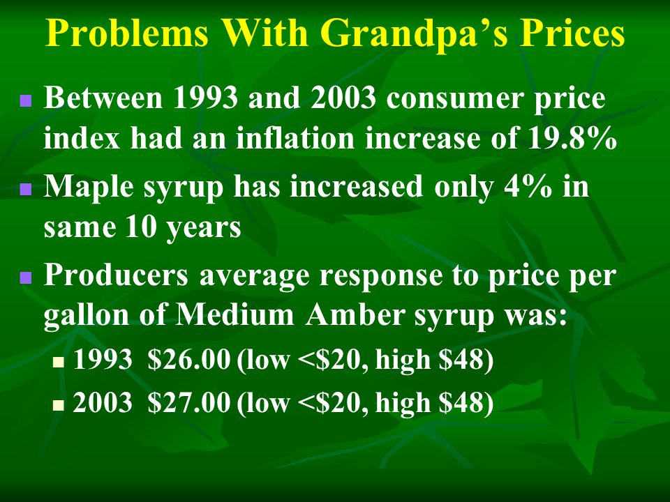 Problems With Grandpas Prices Between 1993 and 2003 consumer price index had an inflation increase of 19.8% Maple syrup has increased only 4% in same 10 years Producers average response to price per gallon of Medium Amber syrup was: 1993 $26.00 (low <$20, high $48) 2003 $27.00 (low <$20, high $48)