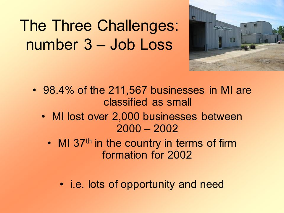 The Three Challenges: number 3 – Job Loss 98.4% of the 211,567 businesses in MI are classified as small MI lost over 2,000 businesses between 2000 – 2002 MI 37 th in the country in terms of firm formation for 2002 i.e.