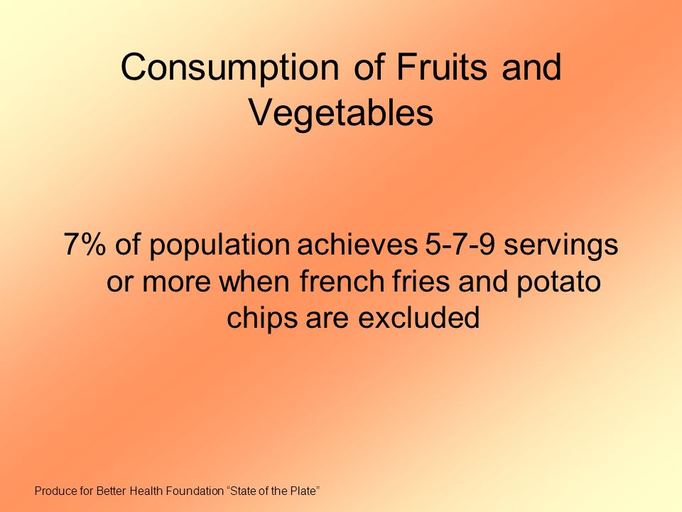 Consumption of Fruits and Vegetables 7% of population achieves servings or more when french fries and potato chips are excluded Produce for Better Health Foundation State of the Plate