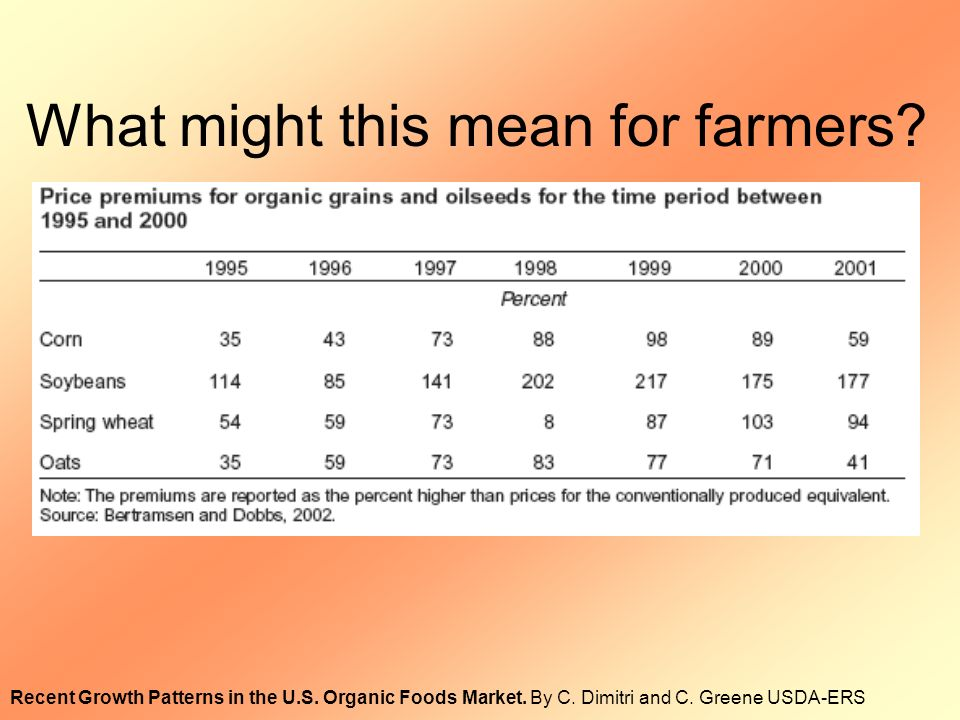 What might this mean for farmers. Recent Growth Patterns in the U.S.