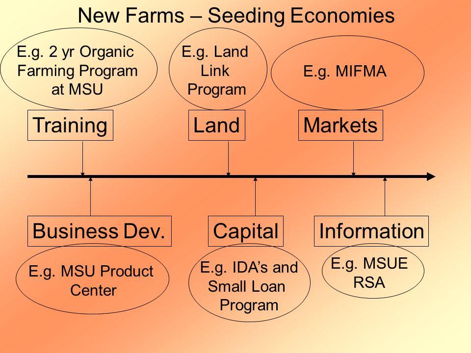 E.g. MSU Product Center Business Dev. Training E.g.