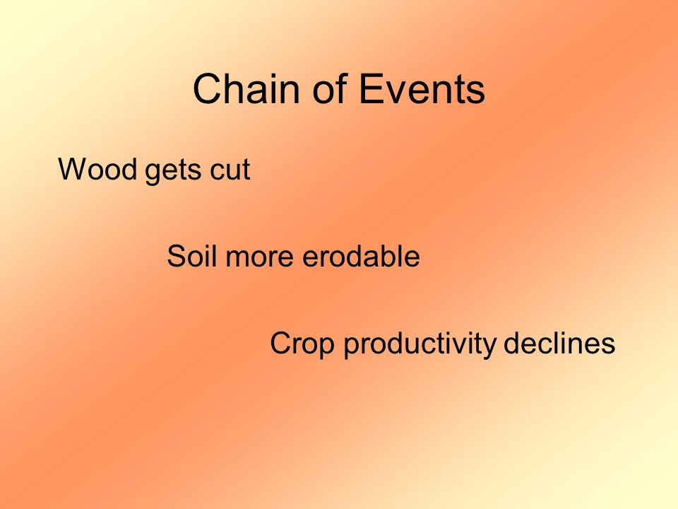 Chain of Events Wood gets cut Soil more erodable Crop productivity declines