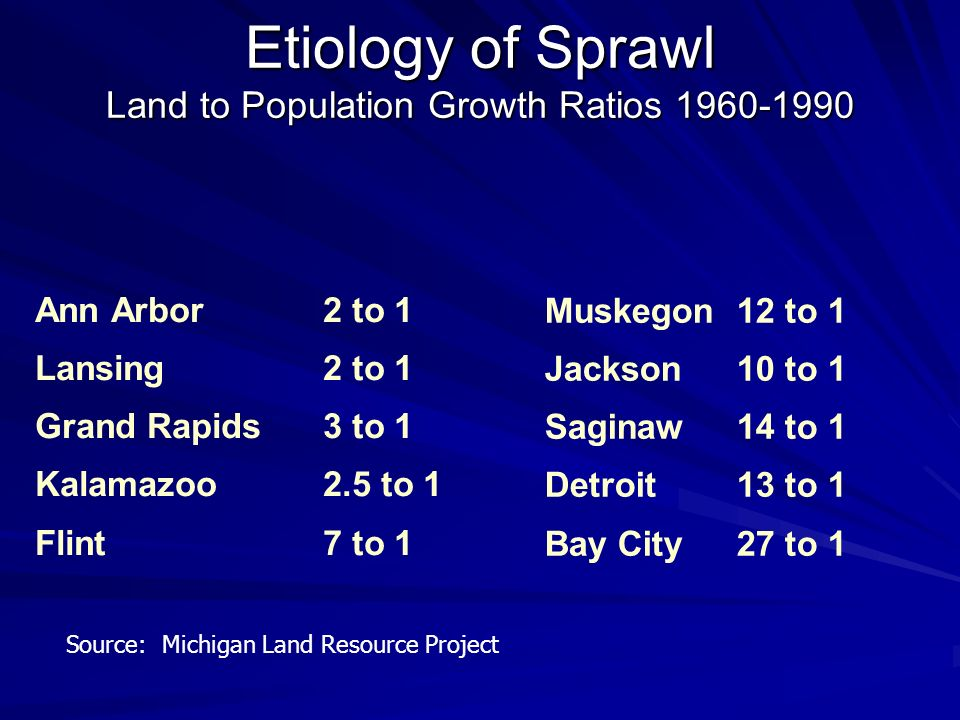 Etiology of Sprawl Land to Population Growth Ratios 1960-1990 Ann Arbor2 to 1 Lansing2 to 1 Grand Rapids3 to 1 Kalamazoo2.5 to 1 Flint7 to 1 Muskegon1