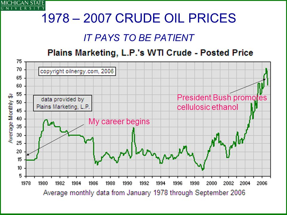 1978 – 2007 CRUDE OIL PRICES IT PAYS TO BE PATIENT My career begins President Bush promotes cellulosic ethanol