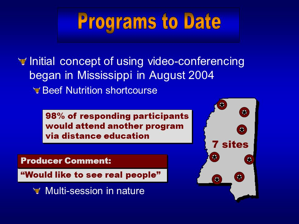 Initial concept of using video-conferencing began in Mississippi in August 2004 Beef Nutrition shortcourse Multi-session in nature 7 sites 98% of resp