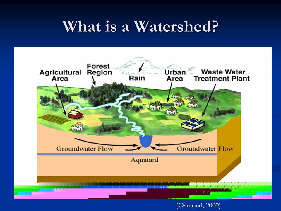 What is a Watershed (Osmond, 2000)