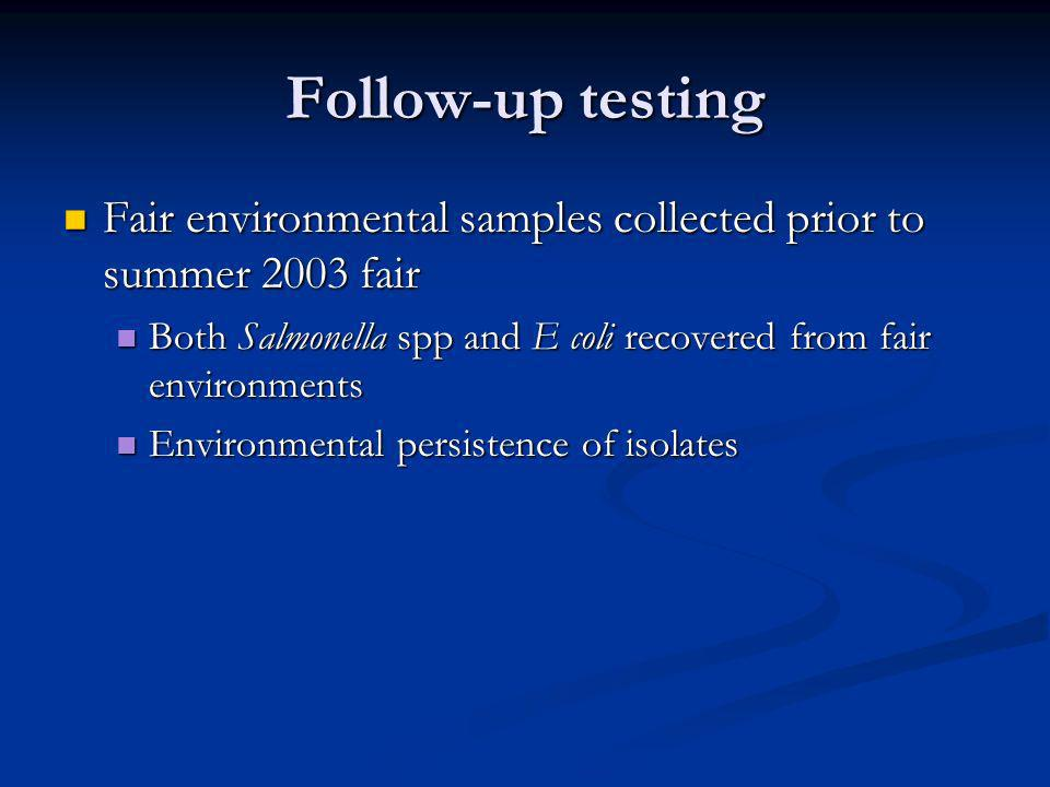 Follow-up testing Fair environmental samples collected prior to summer 2003 fair Fair environmental samples collected prior to summer 2003 fair Both Salmonella spp and E coli recovered from fair environments Both Salmonella spp and E coli recovered from fair environments Environmental persistence of isolates Environmental persistence of isolates