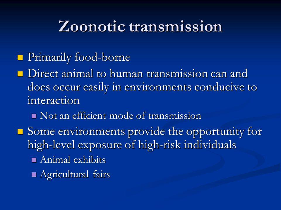 Zoonotic transmission Primarily food-borne Primarily food-borne Direct animal to human transmission can and does occur easily in environments conducive to interaction Direct animal to human transmission can and does occur easily in environments conducive to interaction Not an efficient mode of transmission Not an efficient mode of transmission Some environments provide the opportunity for high-level exposure of high-risk individuals Some environments provide the opportunity for high-level exposure of high-risk individuals Animal exhibits Animal exhibits Agricultural fairs Agricultural fairs