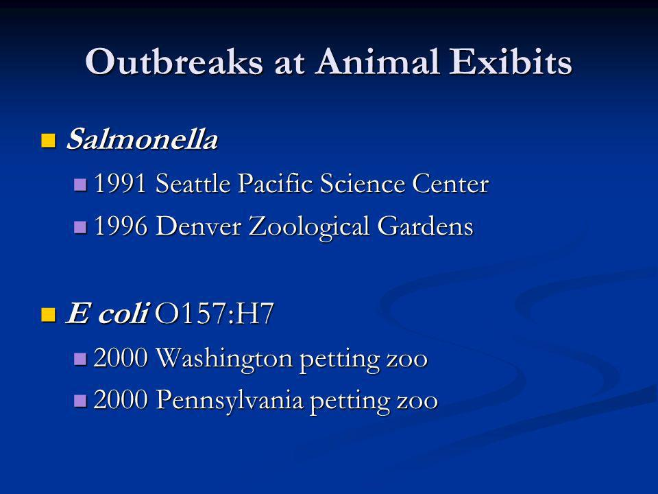 Outbreaks at Animal Exibits Salmonella Salmonella 1991 Seattle Pacific Science Center 1991 Seattle Pacific Science Center 1996 Denver Zoological Gardens 1996 Denver Zoological Gardens E coli O157:H7 E coli O157:H7 2000 Washington petting zoo 2000 Washington petting zoo 2000 Pennsylvania petting zoo 2000 Pennsylvania petting zoo