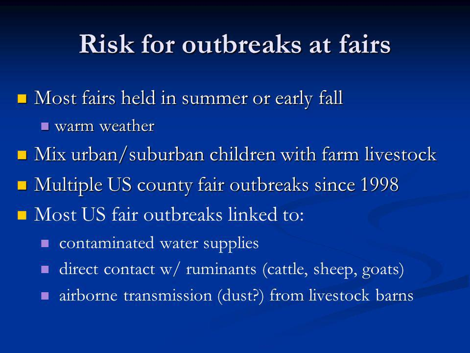 Risk for outbreaks at fairs Most fairs held in summer or early fall Most fairs held in summer or early fall warm weather warm weather Mix urban/suburb