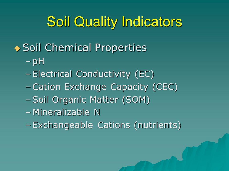 Soil Quality Indicators Soil Chemical Properties Soil Chemical Properties –pH –Electrical Conductivity (EC) –Cation Exchange Capacity (CEC) –Soil Orga