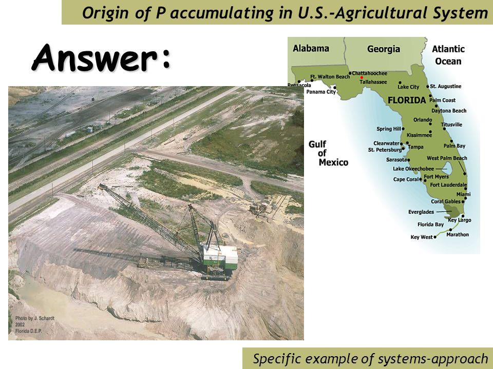 Answer: Origin of P accumulating in U.S.-Agricultural System