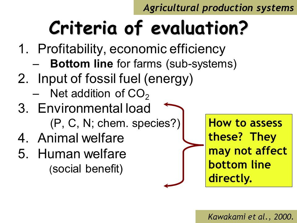 Criteria of evaluation? 1.Profitability, economic efficiency –Bottom line for farms (sub-systems) 2.Input of fossil fuel (energy) –Net addition of CO