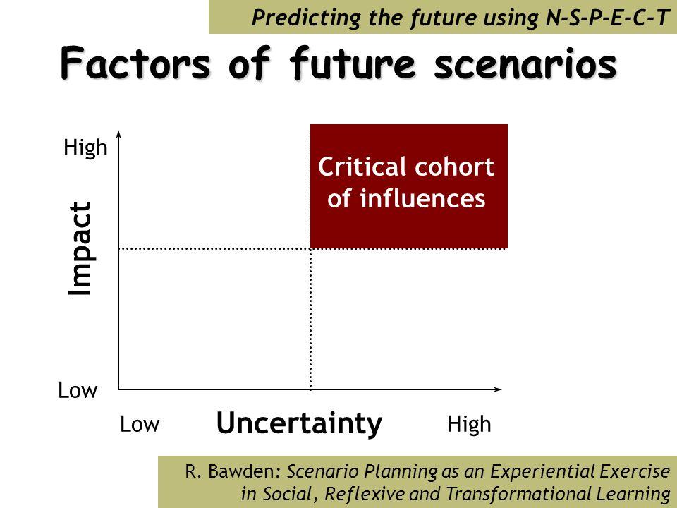 Factors of future scenarios Predicting the future using N-S-P-E-C-T Impact Uncertainty Low High Critical cohort of influences R.