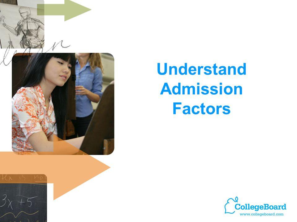 Understand Admission Factors