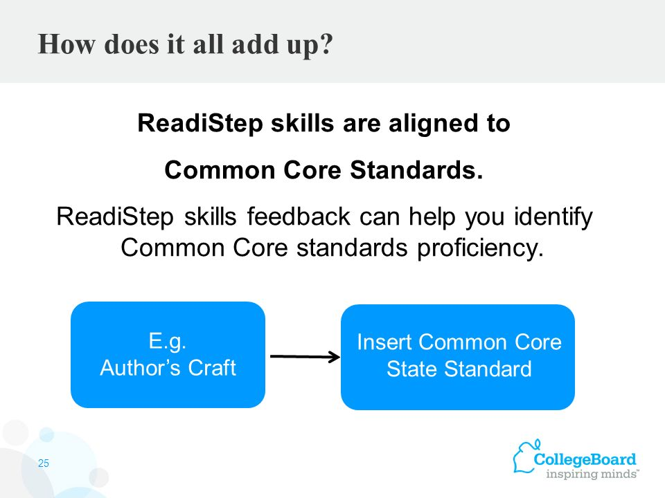 ReadiStep skills are aligned to Common Core Standards.