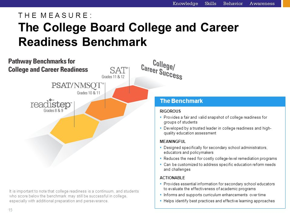 15 T H E M E A S U R E : The College Board College and Career Readiness Benchmark It is important to note that college readiness is a continuum, and students who score below the benchmark may still be successful in college, especially with additional preparation and perseverance.