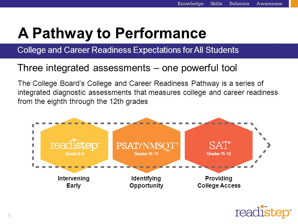 5 A Pathway to Performance College and Career Readiness Expectations for All Students Three integrated assessments – one powerful tool The College Boards College and Career Readiness Pathway is a series of integrated diagnostic assessments that measures college and career readiness from the eighth through the 12th grades Intervening Early Identifying Opportunity Providing College Access