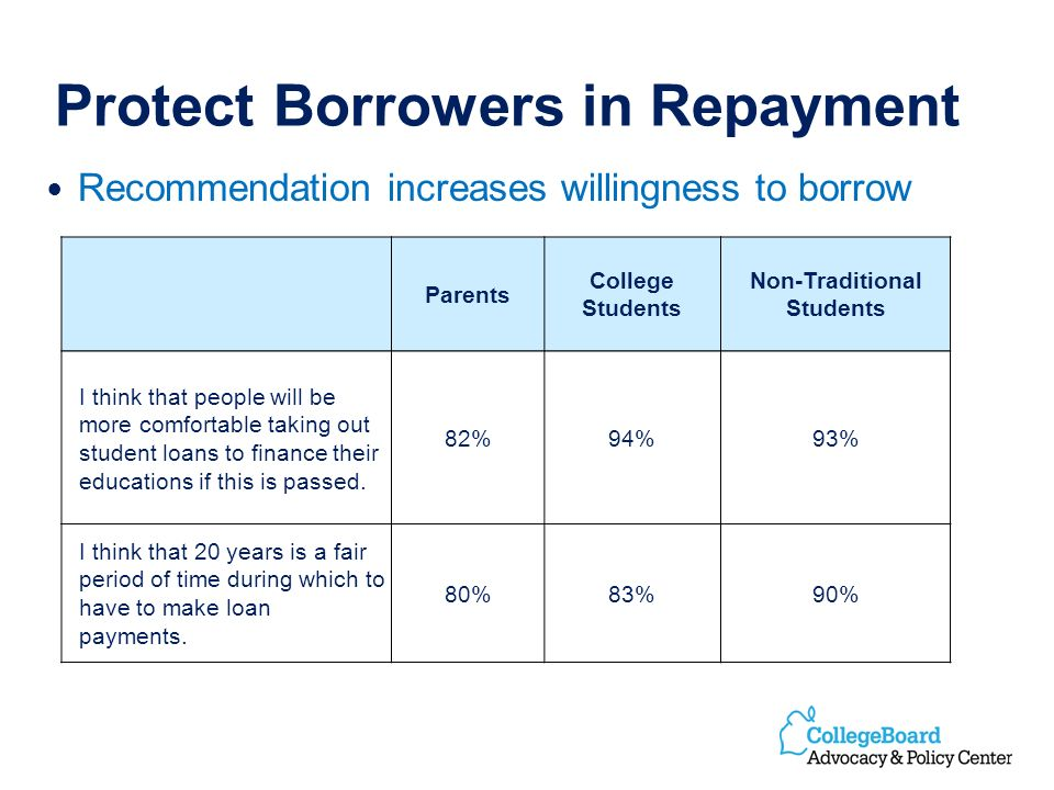 Parents College Students Non-Traditional Students I think that people will be more comfortable taking out student loans to finance their educations if