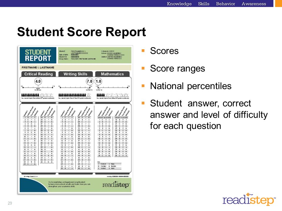 29 Student Score Report Scores Score ranges National percentiles Student answer, correct answer and level of difficulty for each question