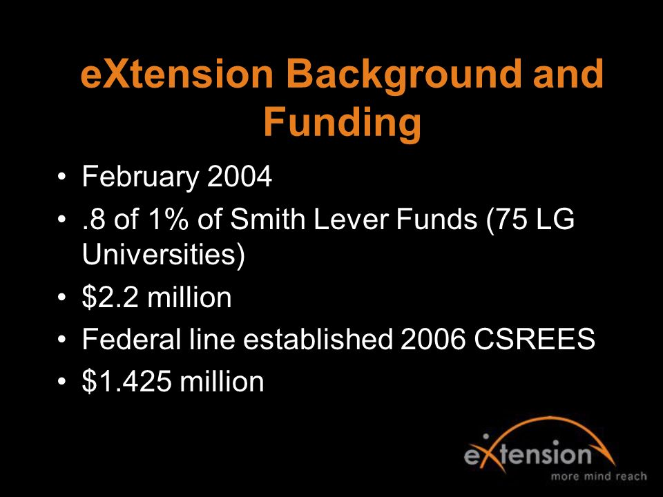 February 2004.8 of 1% of Smith Lever Funds (75 LG Universities) $2.2 million Federal line established 2006 CSREES $1.425 million eXtension Background
