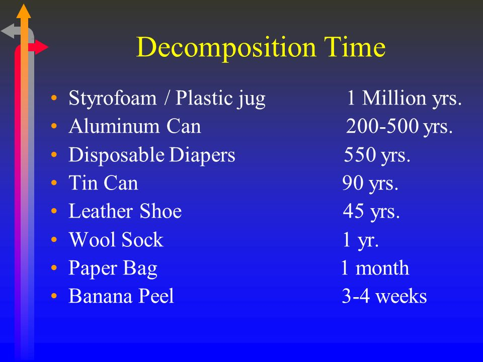 Decomposition Time Styrofoam / Plastic jug 1 Million yrs. Aluminum Can 200-500 yrs. Disposable Diapers 550 yrs. Tin Can 90 yrs. Leather Shoe 45 yrs. W