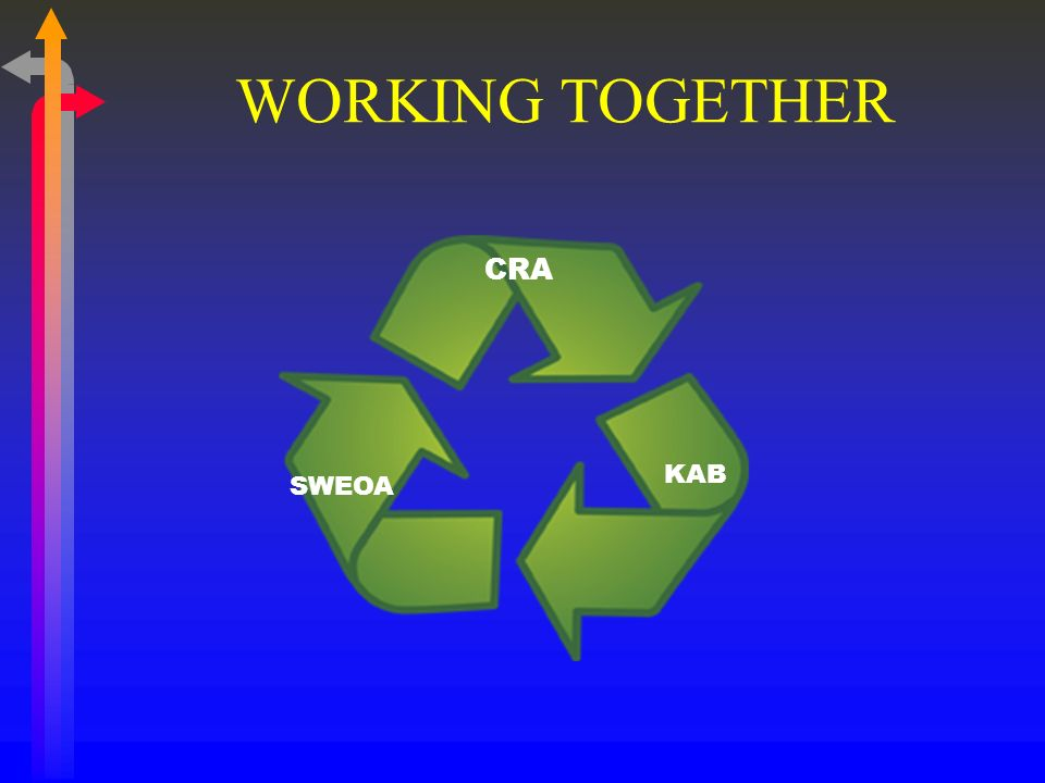 WORKING TOGETHER CRA SWEOA KAB
