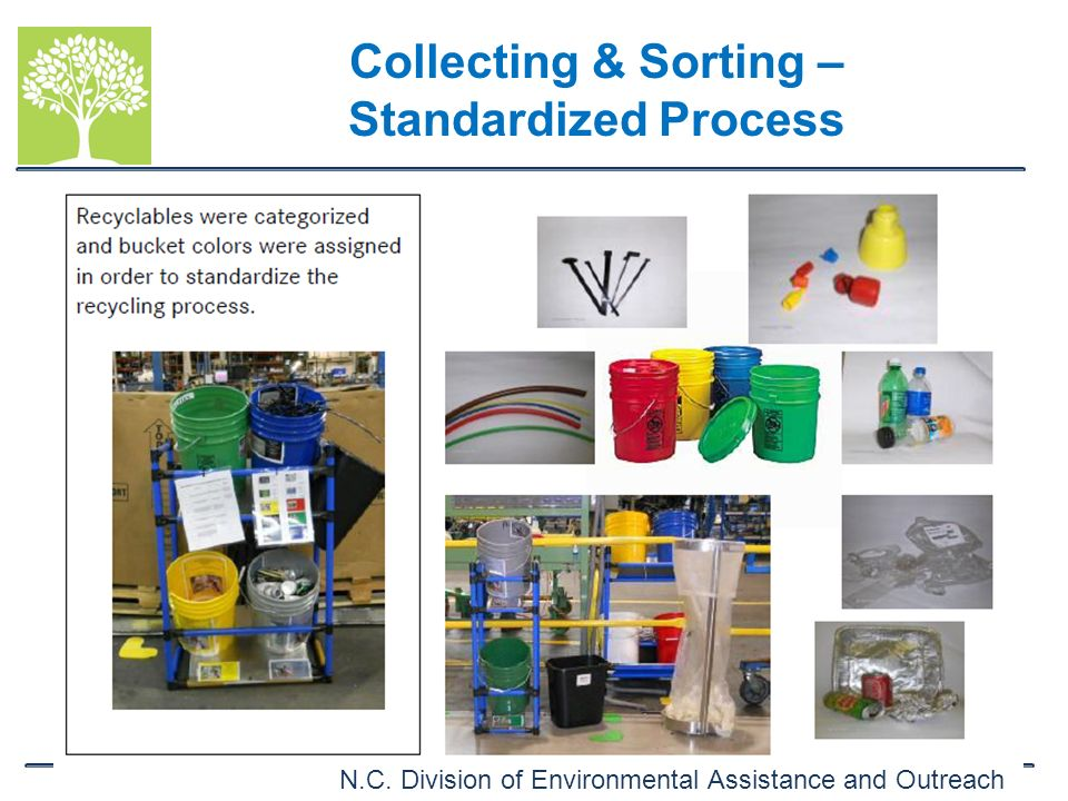 N.C. Division of Environmental Assistance and Outreach Collecting & Sorting – Standardized Process