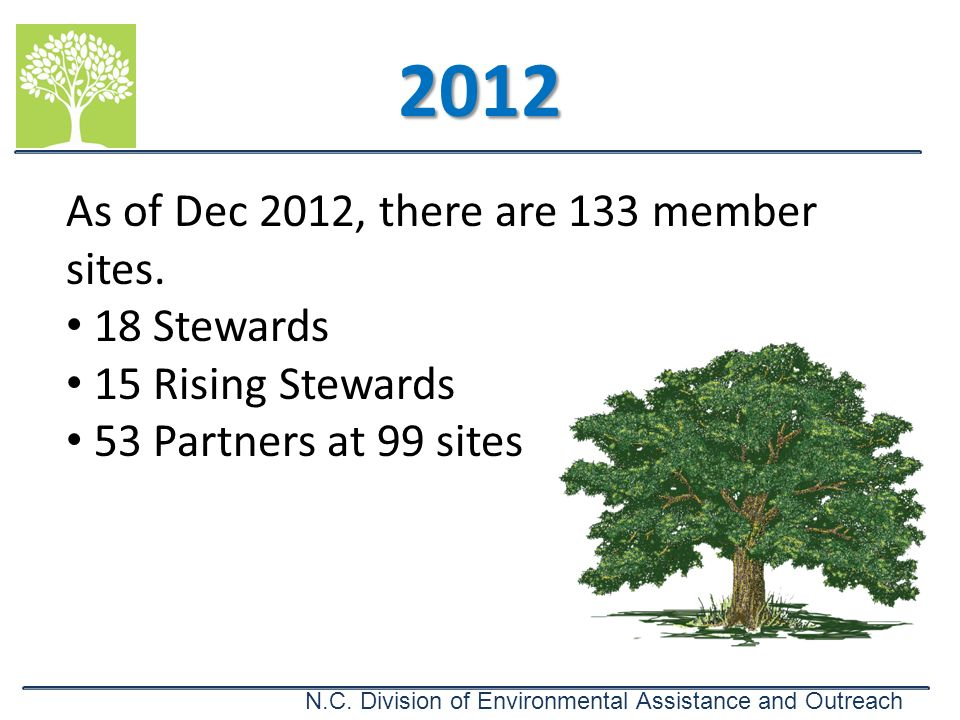 N.C. Division of Environmental Assistance and Outreach 2012 As of Dec 2012, there are 133 member sites. 18 Stewards 15 Rising Stewards 53 Partners at