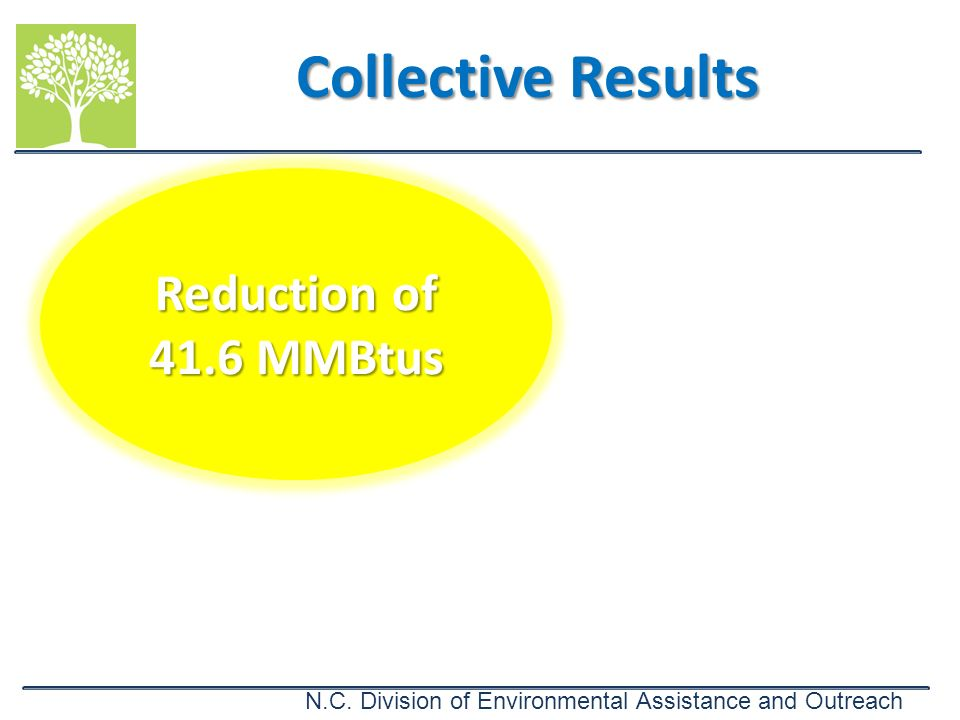 N.C. Division of Environmental Assistance and Outreach Collective Results Reduction of 41.6 MMBtus