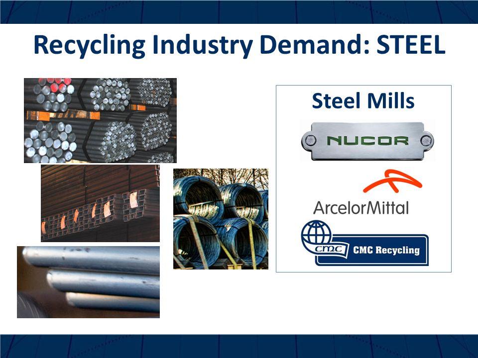 Recycling Industry Demand: STEEL Steel Mills