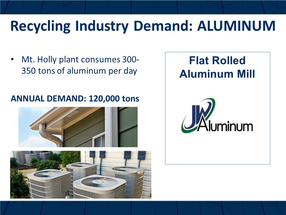 Recycling Industry Demand: ALUMINUM Mt.