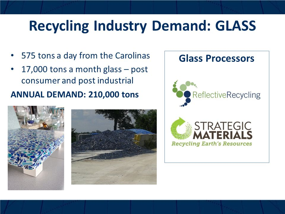 Recycling Industry Demand: GLASS 575 tons a day from the Carolinas 17,000 tons a month glass – post consumer and post industrial ANNUAL DEMAND: 210,000 tons Glass Processors