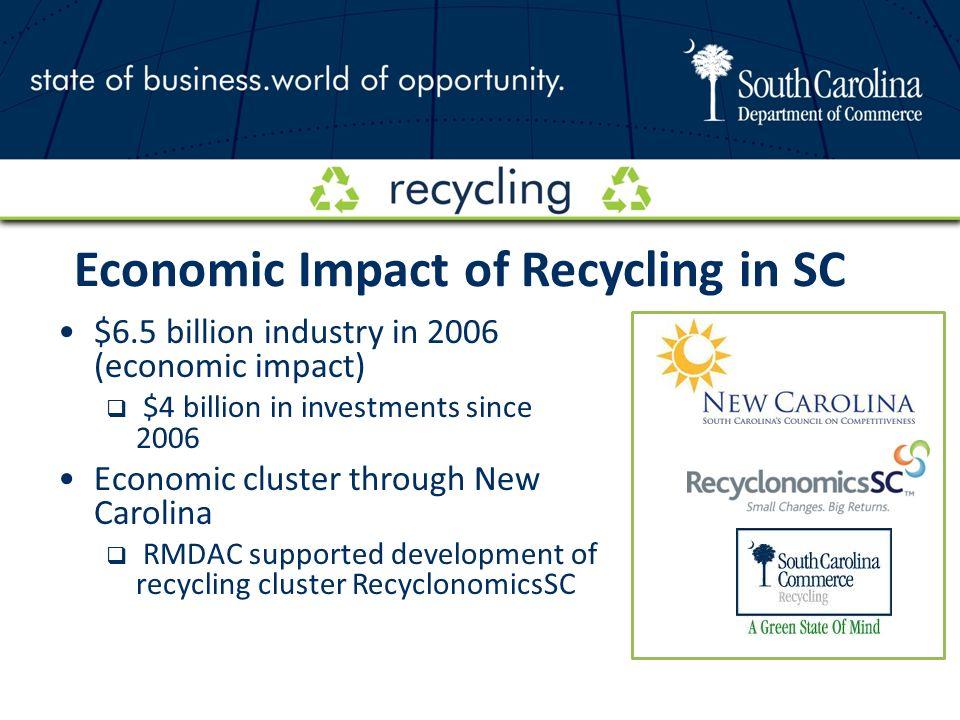 Economic Impact of Recycling in SC $6.5 billion industry in 2006 (economic impact) $4 billion in investments since 2006 Economic cluster through New Carolina RMDAC supported development of recycling cluster RecyclonomicsSC