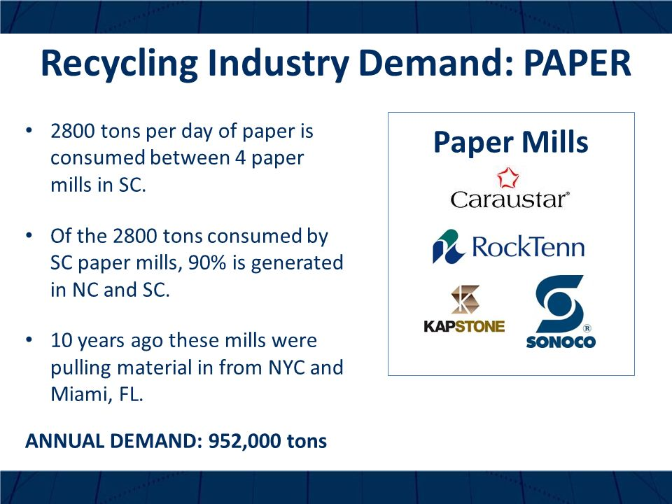 Recycling Industry Demand: PAPER 2800 tons per day of paper is consumed between 4 paper mills in SC.