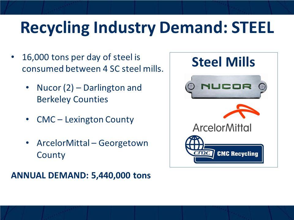 Recycling Industry Demand: STEEL 16,000 tons per day of steel is consumed between 4 SC steel mills.